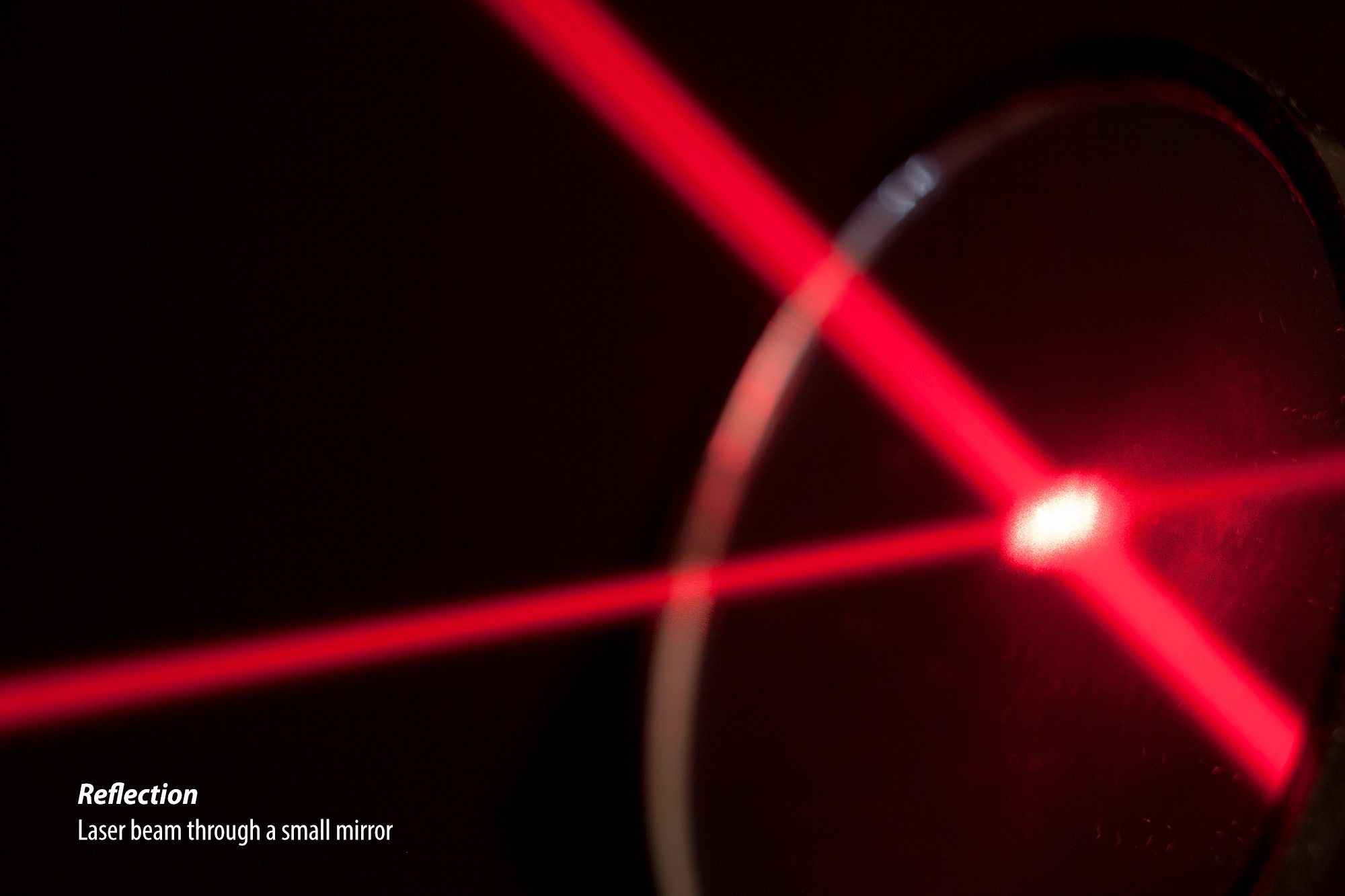 Laser beam through a small mirror